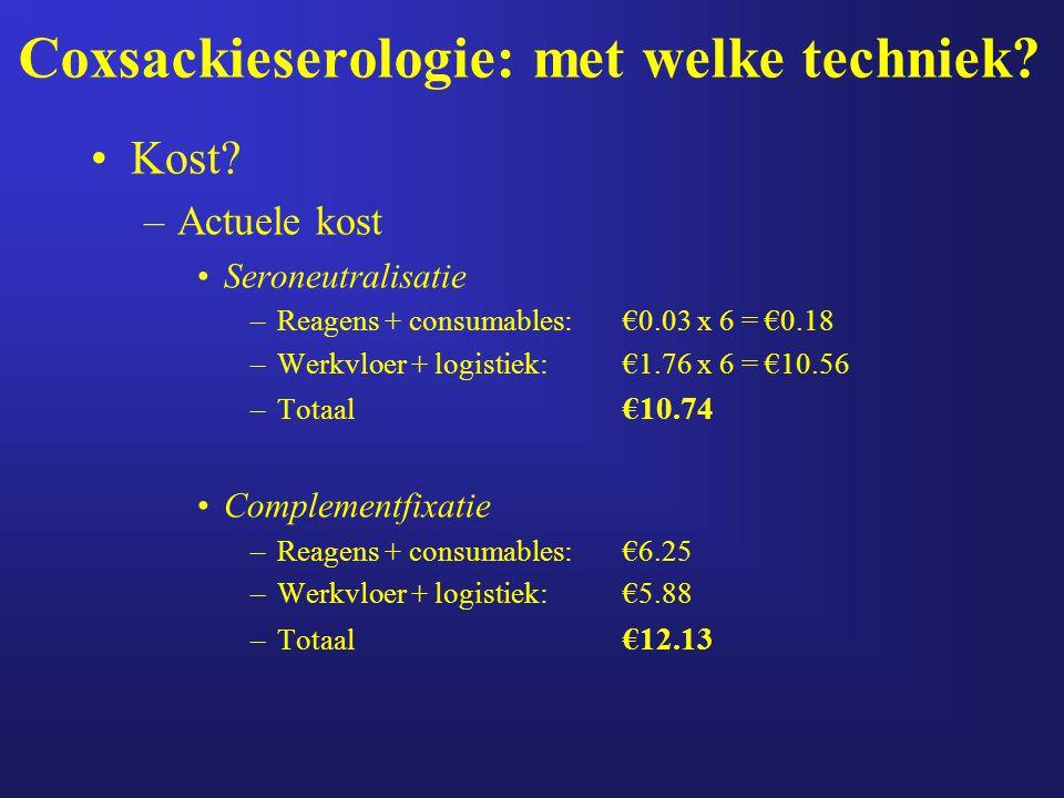 Coxsackieserologie: met welke techniek? Kost? –Actuele kost Seroneutralisatie –Reagens + consumables: €0.03 x 6 = €0.18 –Werkvloer + logistiek:€1.76 x