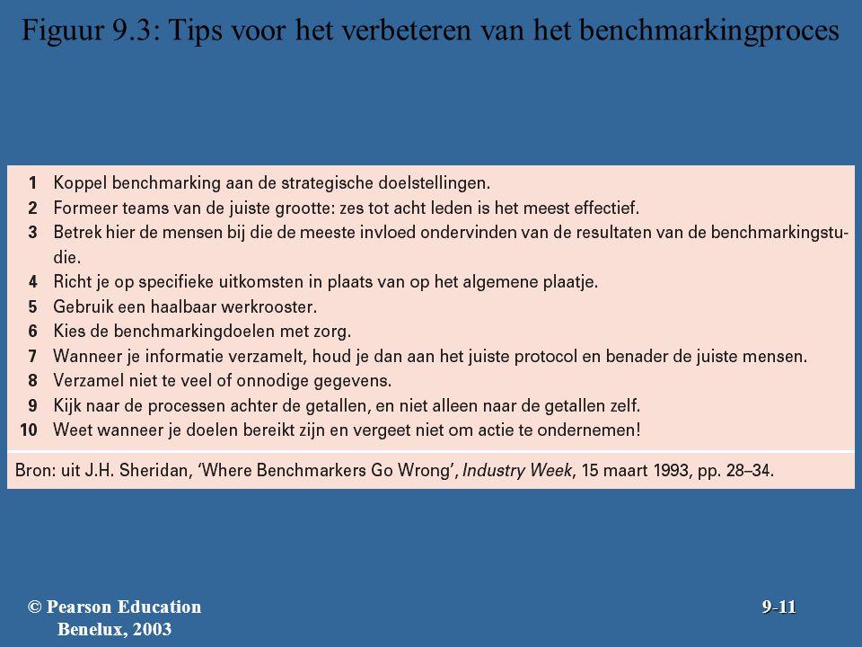 Figuur 9.3: Tips voor het verbeteren van het benchmarkingproces © Pearson Education Benelux, 20039-11