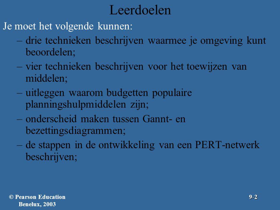 Technieken voor het toewijzen van middelen (verv.) Inroostering (verv.) –Rentabiliteitsanalyse – Een techniek waarbij vastgesteld wordt op welk punt de totale inkomsten net de totale kosten dekken Wordt gebruikt om voorspellingen over de winst te maken Toont de relatie tussen inkomsten, kosten en winstmarge –Rentabiliteitspunt (RP) – De totale inkomsten zijn net voldoende om de totale kosten te dekken © Pearson Education Benelux, 20039-23