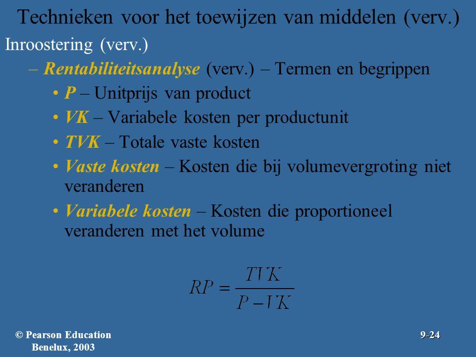 Inroostering (verv.) –Rentabiliteitsanalyse (verv.) – Termen en begrippen P – Unitprijs van product VK – Variabele kosten per productunit TVK – Totale