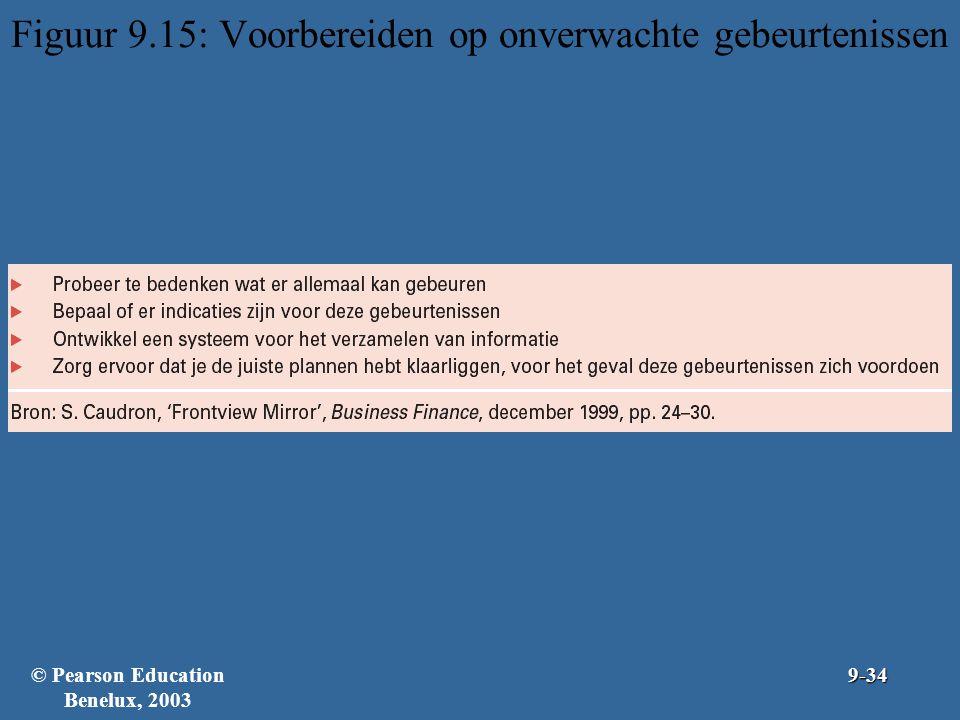 Figuur 9.15: Voorbereiden op onverwachte gebeurtenissen © Pearson Education Benelux, 20039-34
