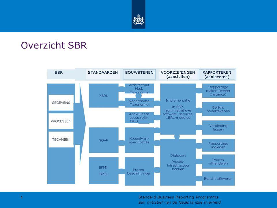Overzicht SBR 4 Standard Business Reporting Programma Een initiatief van de Nederlandse overheid