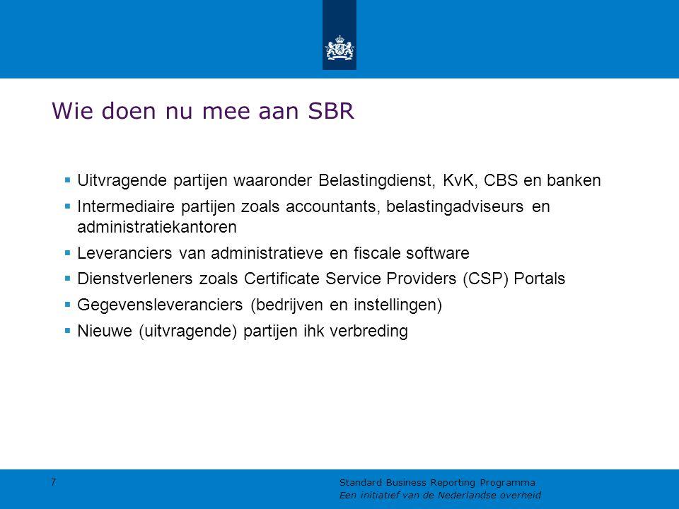 Wie doen nu mee aan SBR  Uitvragende partijen waaronder Belastingdienst, KvK, CBS en banken  Intermediaire partijen zoals accountants, belastingadvi
