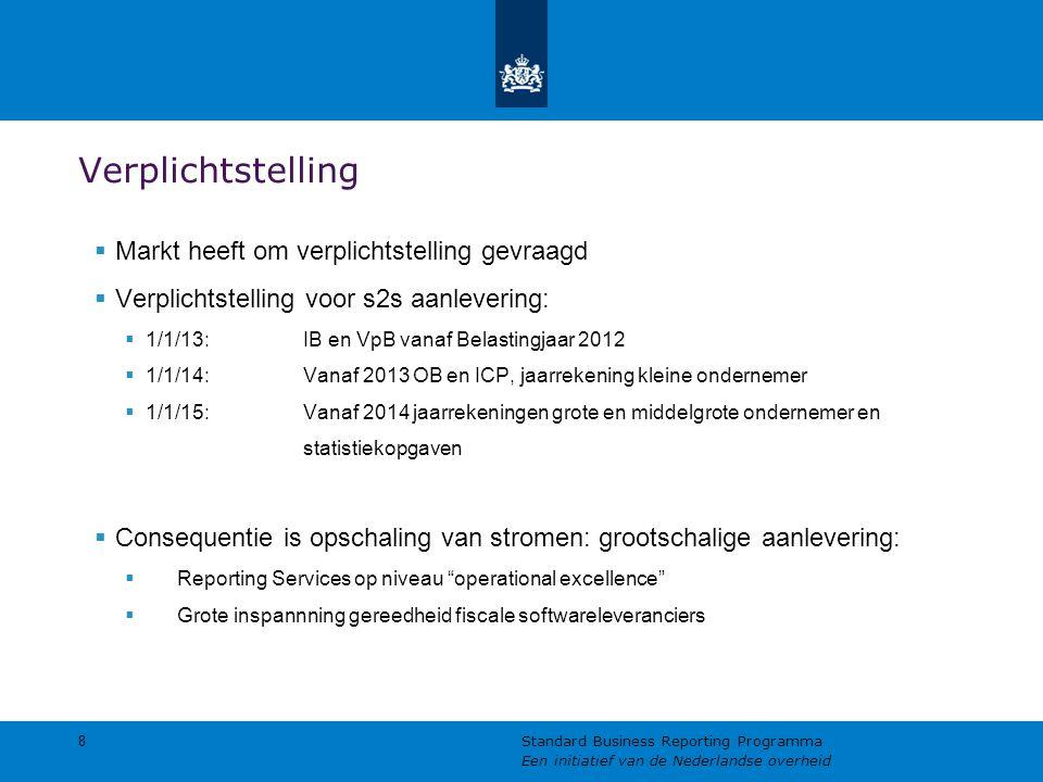 Verplichtstelling  Markt heeft om verplichtstelling gevraagd  Verplichtstelling voor s2s aanlevering:  1/1/13:IB en VpB vanaf Belastingjaar 2012 