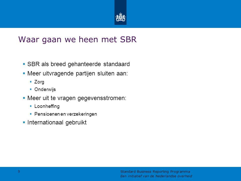 Waar gaan we heen met SBR  SBR als breed gehanteerde standaard  Meer uitvragende partijen sluiten aan:  Zorg  Onderwijs  Meer uit te vragen gegev