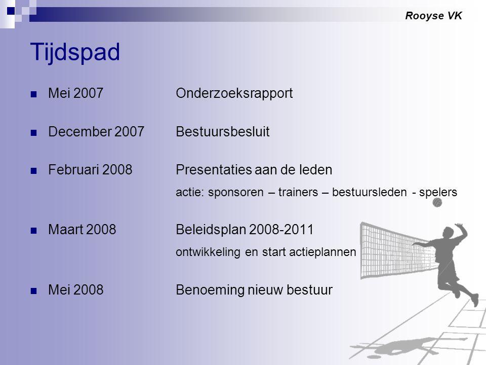 Rooyse VK Tijdspad Mei 2007 Onderzoeksrapport December 2007 Bestuursbesluit Februari 2008 Presentaties aan de leden actie: sponsoren – trainers – best