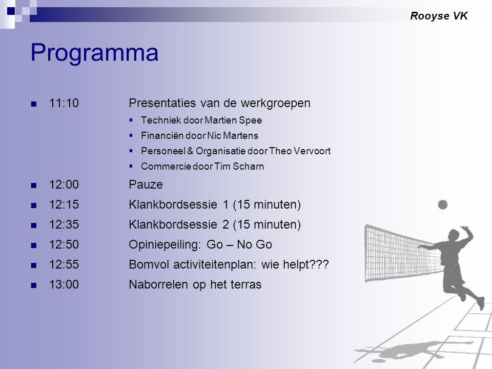Rooyse VK Programma 11:10Presentaties van de werkgroepen  Techniek door Martien Spee  Financiën door Nic Martens  Personeel & Organisatie door Theo