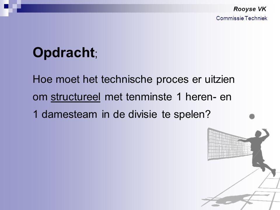 Rooyse VK Opdracht ; Hoe moet het technische proces er uitzien om structureel met tenminste 1 heren- en 1 damesteam in de divisie te spelen? Commissie