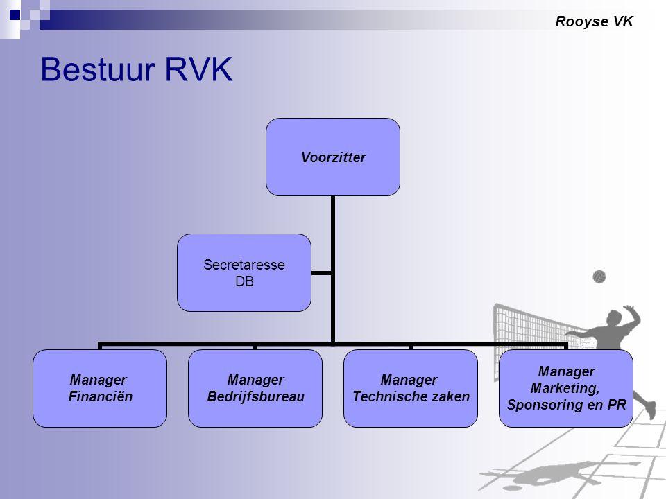 Rooyse VK Bestuur RVK Voorzitter Manager Financiën Manager Bedrijfsbureau Manager Technische zaken Manager Marketing, Sponsoring en PR Secretaresse DB