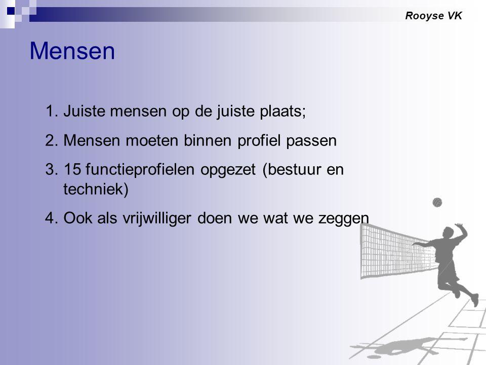 Rooyse VK Mensen 1.Juiste mensen op de juiste plaats; 2.Mensen moeten binnen profiel passen 3.15 functieprofielen opgezet (bestuur en techniek) 4.Ook