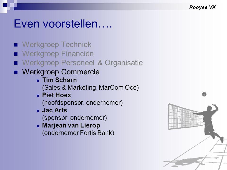 Rooyse VK Even voorstellen…. Werkgroep Techniek Werkgroep Financiën Werkgroep Personeel & Organisatie Werkgroep Commercie Tim Scharn (Sales & Marketin
