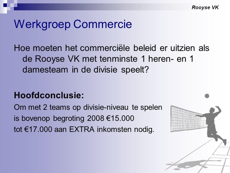 Rooyse VK Werkgroep Commercie Hoe moeten het commerciële beleid er uitzien als de Rooyse VK met tenminste 1 heren- en 1 damesteam in de divisie speelt