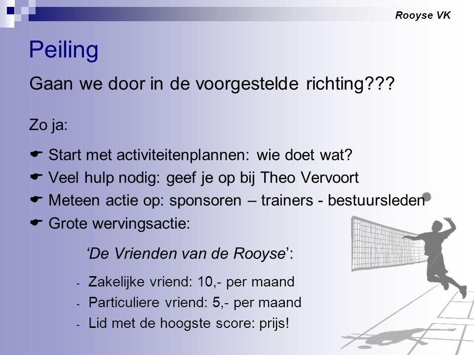 Rooyse VK Peiling Gaan we door in de voorgestelde richting??? Zo ja:  Start met activiteitenplannen: wie doet wat?  Veel hulp nodig: geef je op bij