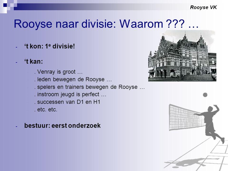 Rooyse VK Rooyse naar divisie: Waarom ??? … - 't kon: 1 e divisie! - 't kan: -. Venray is groot … -. leden bewegen de Rooyse … -. spelers en trainers