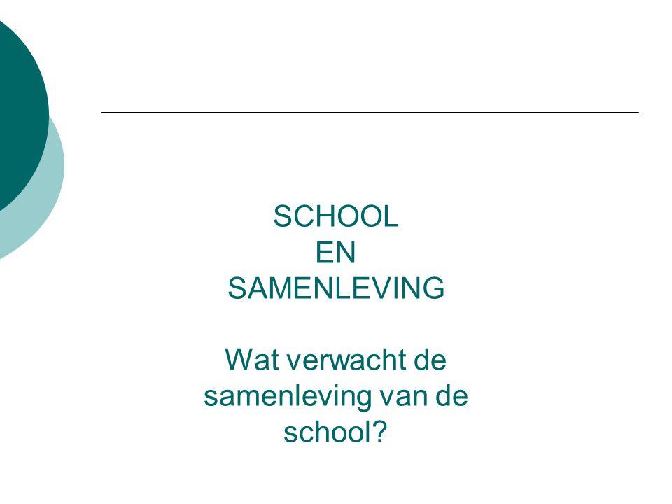 Maatschappelijk debat over: Techniek Opvoeding en relaties Leren leren Zich gedragen & Goed onderwijs: resultaat, output,…