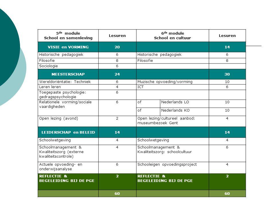 Website www.ond.vlaanderen.be/dvo/basisonderwijs/ - OD en ET - Regelgeving - Veel gestelde vragen