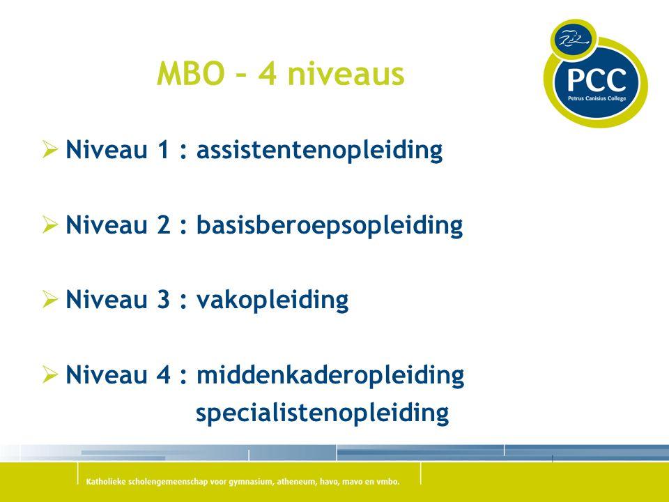 MBO – 4 niveaus  Niveau 1 : assistentenopleiding  Niveau 2 : basisberoepsopleiding  Niveau 3 : vakopleiding  Niveau 4 : middenkaderopleiding speci