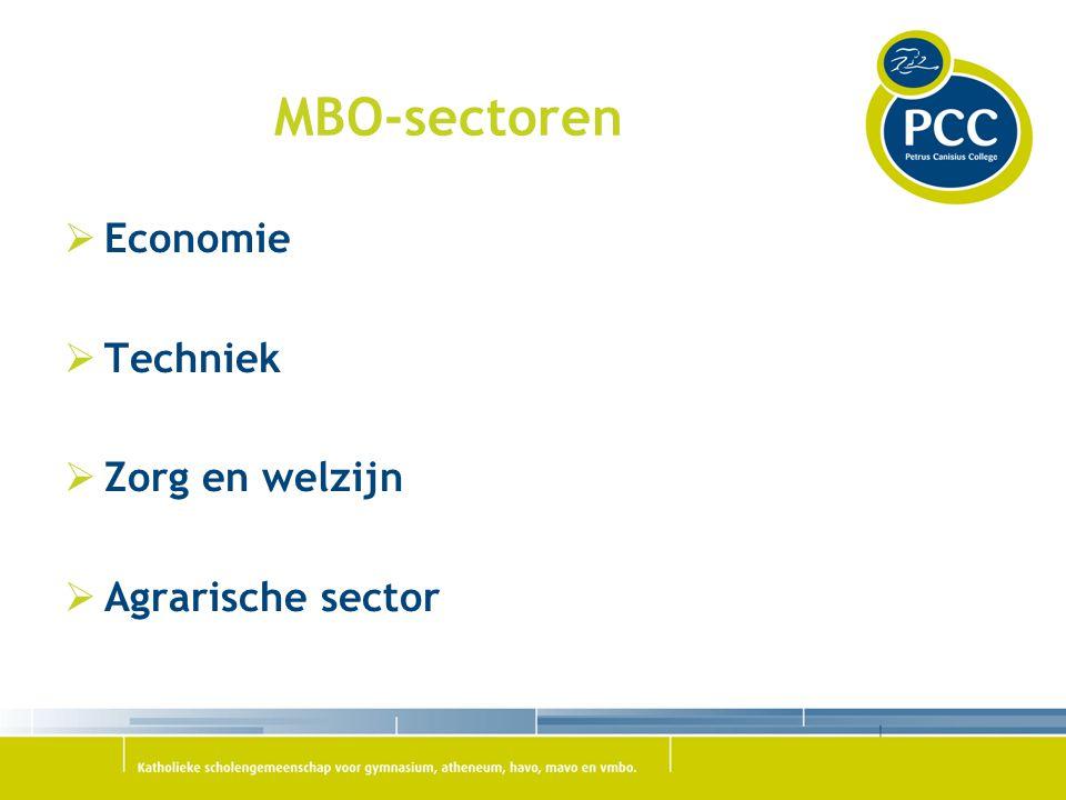 MBO-sectoren  Economie  Techniek  Zorg en welzijn  Agrarische sector