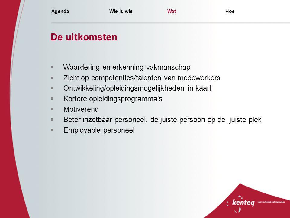 AgendaWie is wieWatHoe De uitkomsten  Waardering en erkenning vakmanschap  Zicht op competenties/talenten van medewerkers  Ontwikkeling/opleidingsm