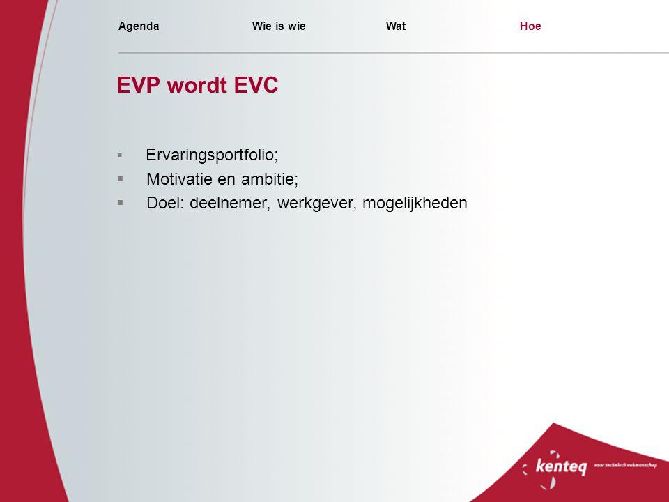 EVP wordt EVC  Ervaringsportfolio;  Motivatie en ambitie;  Doel: deelnemer, werkgever, mogelijkheden