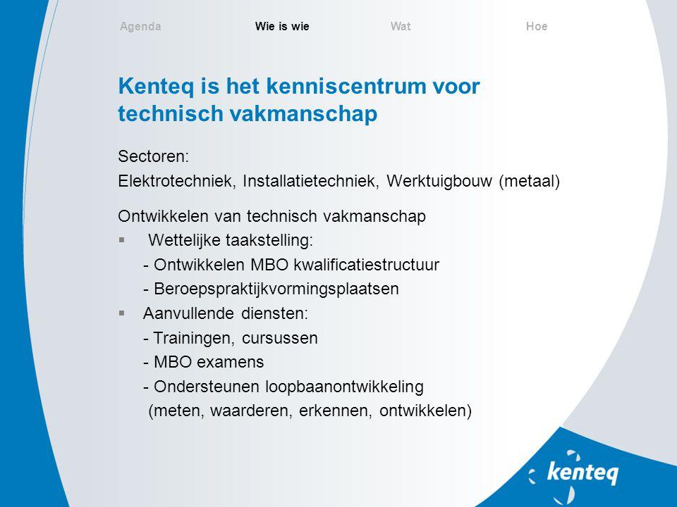 Kenteq is het kenniscentrum voor technisch vakmanschap Sectoren: Elektrotechniek, Installatietechniek, Werktuigbouw (metaal) Ontwikkelen van technisch