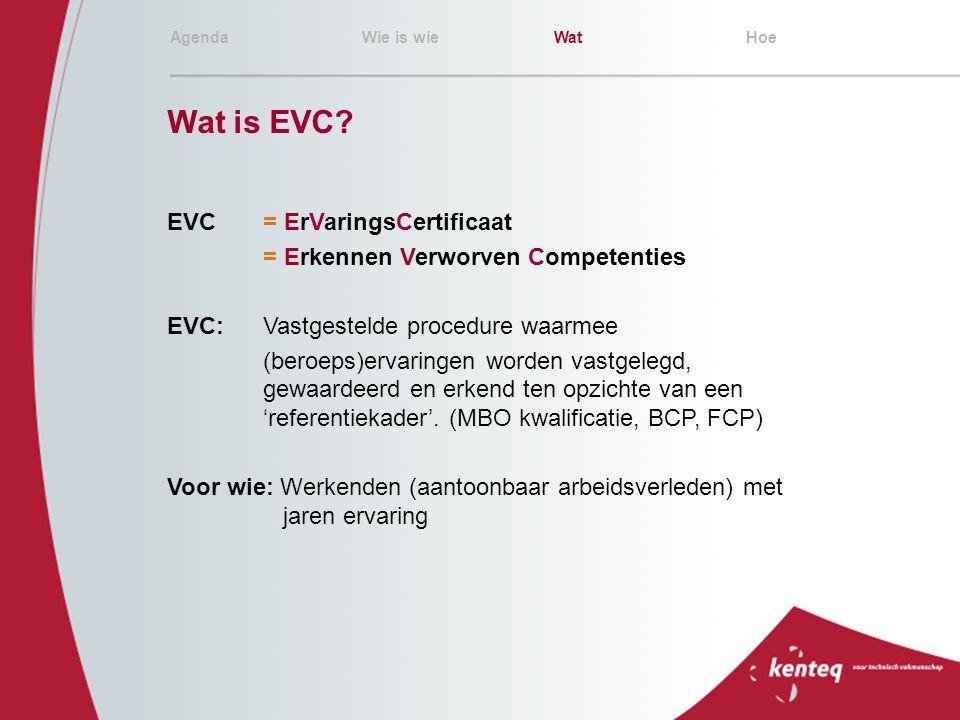 EVC= ErVaringsCertificaat = Erkennen Verworven Competenties EVC:Vastgestelde procedure waarmee (beroeps)ervaringen worden vastgelegd, gewaardeerd en e