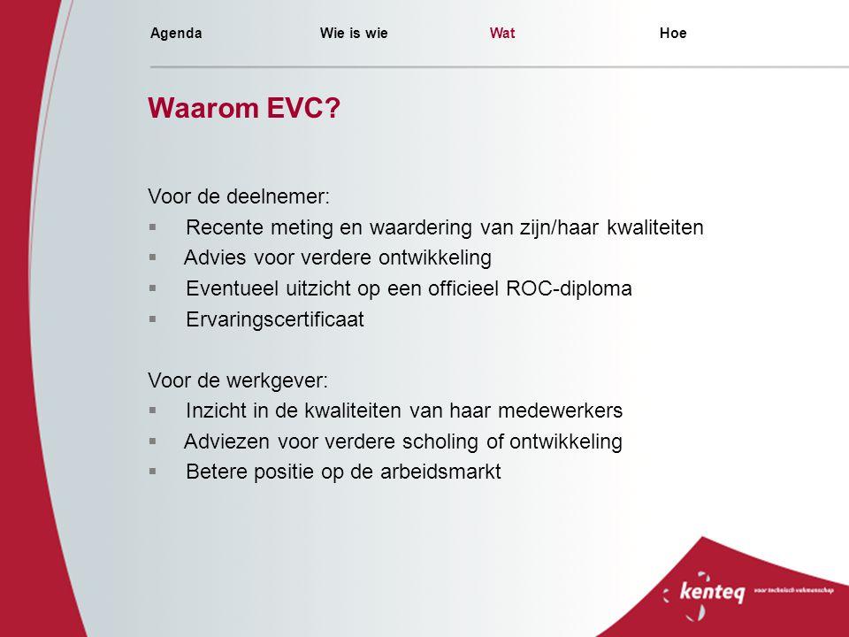 AgendaWie is wieWatHoe Waarom EVC? Voor de deelnemer:  Recente meting en waardering van zijn/haar kwaliteiten  Advies voor verdere ontwikkeling  Ev