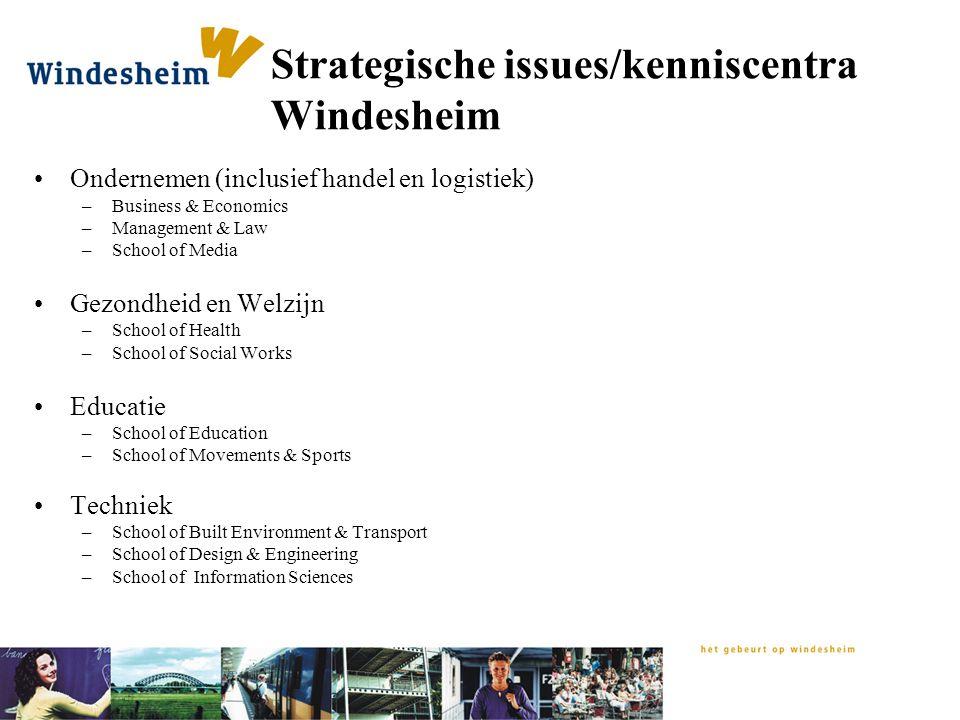 Strategische issues/kenniscentra Windesheim Ondernemen (inclusief handel en logistiek) –Business & Economics –Management & Law –School of Media Gezond