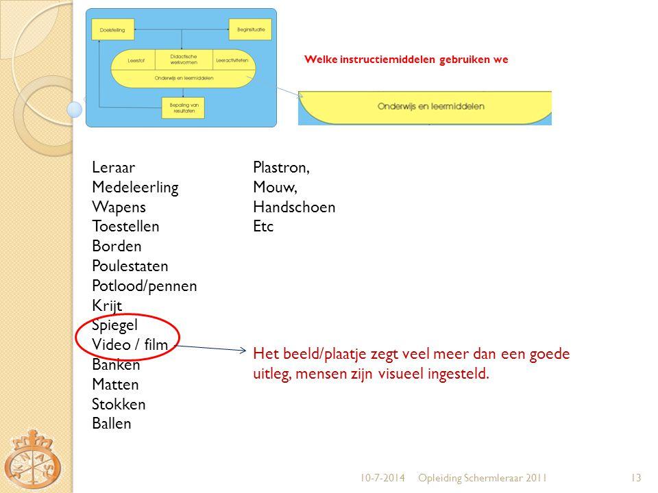 10-7-2014Opleiding Schermleraar 201113 Welke instructiemiddelen gebruiken we Leraar Medeleerling Wapens Toestellen Borden Poulestaten Potlood/pennen K