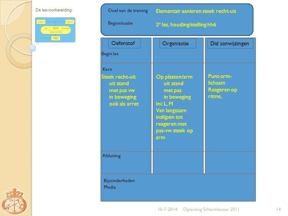 10-7-2014Opleiding Schermleraar 201114 De lesvoorbereiding: Elementair aanleren steek recht-uit 2 e les, houding/stelling hh6 Doel van de training Beg
