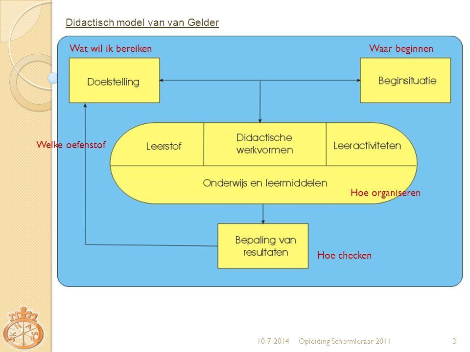 10-7-2014Opleiding Schermleraar 20113 Didactisch model van van Gelder Wat wil ik bereikenWaar beginnen Welke oefenstof Hoe organiseren Hoe checken