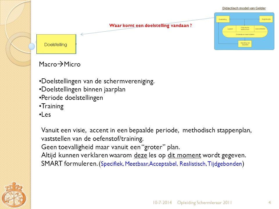 10-7-2014Opleiding Schermleraar 20114 Macro  Micro Doelstellingen van de schermvereniging. Doelstellingen binnen jaarplan Periode doelstellingen Trai