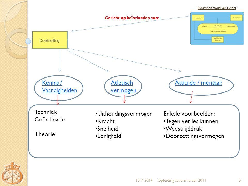 10-7-2014Opleiding Schermleraar 20115 Gericht op beïnvloeden van: Kennis / Vaardigheiden Atletisch vermogen Attitude / mentaal: Techniek Coördinatie T