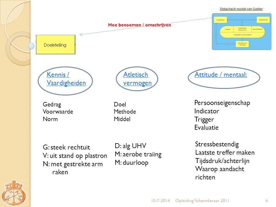 10-7-2014Opleiding Schermleraar 20116 Didactisch model van Gelder Hoe benoemen / omschrijven Kennis / Vaardigheiden Atletisch vermogen Attitude / ment