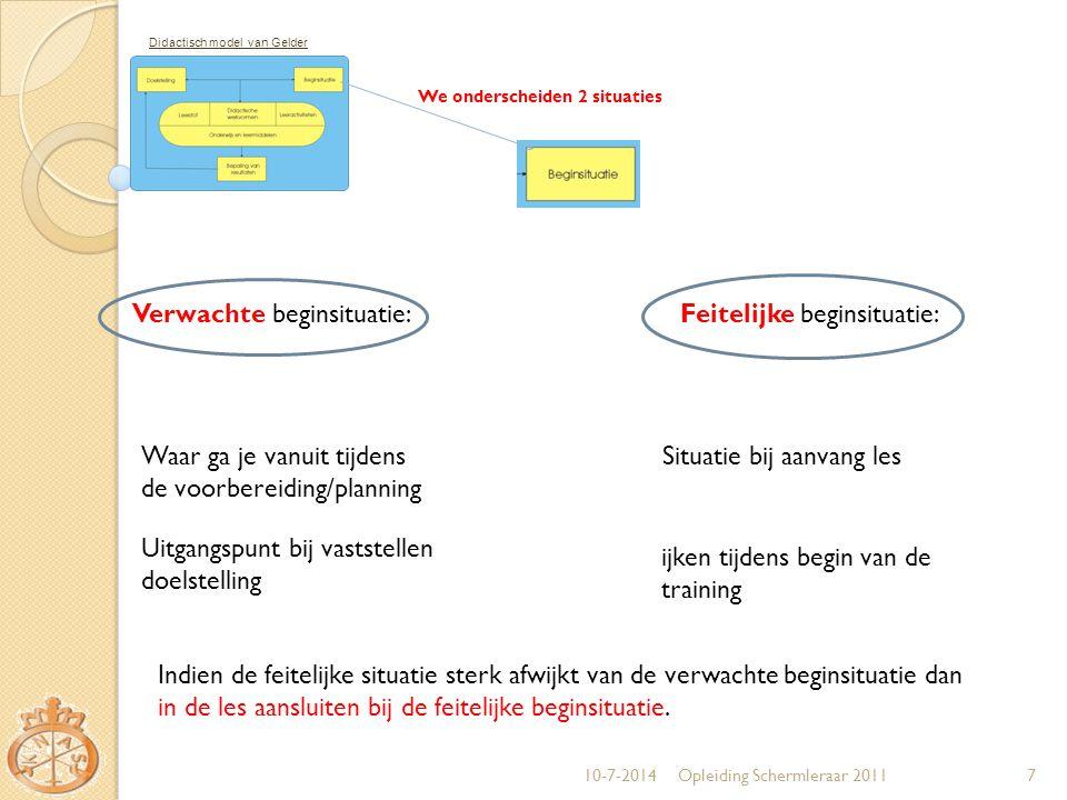 10-7-2014Opleiding Schermleraar 20117 Didactisch model van Gelder Verwachte beginsituatie: Feitelijke beginsituatie: Waar ga je vanuit tijdens de voor