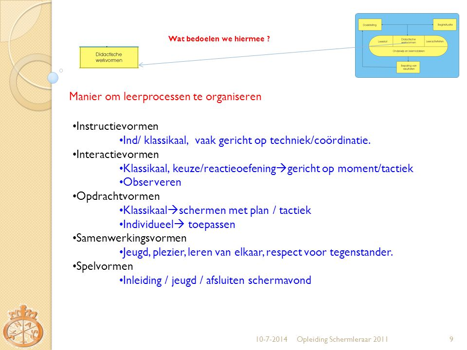 10-7-2014Opleiding Schermleraar 20119 Wat bedoelen we hiermee ? Instructievormen Ind/ klassikaal, vaak gericht op techniek/coördinatie. Interactievorm