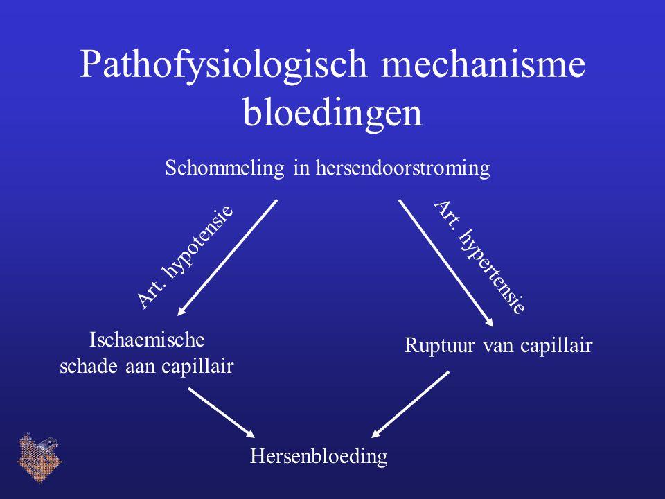 Pathofysiologisch mechanisme bloedingen Schommeling in hersendoorstroming Hersenbloeding Ischaemische schade aan capillair Ruptuur van capillair Art.