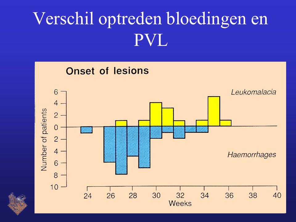 Verschil optreden bloedingen en PVL