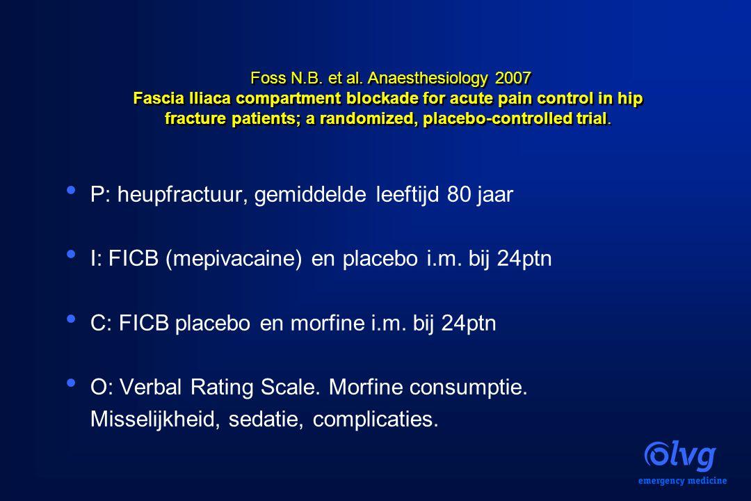 P: heupfractuur, gemiddelde leeftijd 80 jaar I: FICB (mepivacaine) en placebo i.m. bij 24ptn C: FICB placebo en morfine i.m. bij 24ptn O: Verbal Ratin