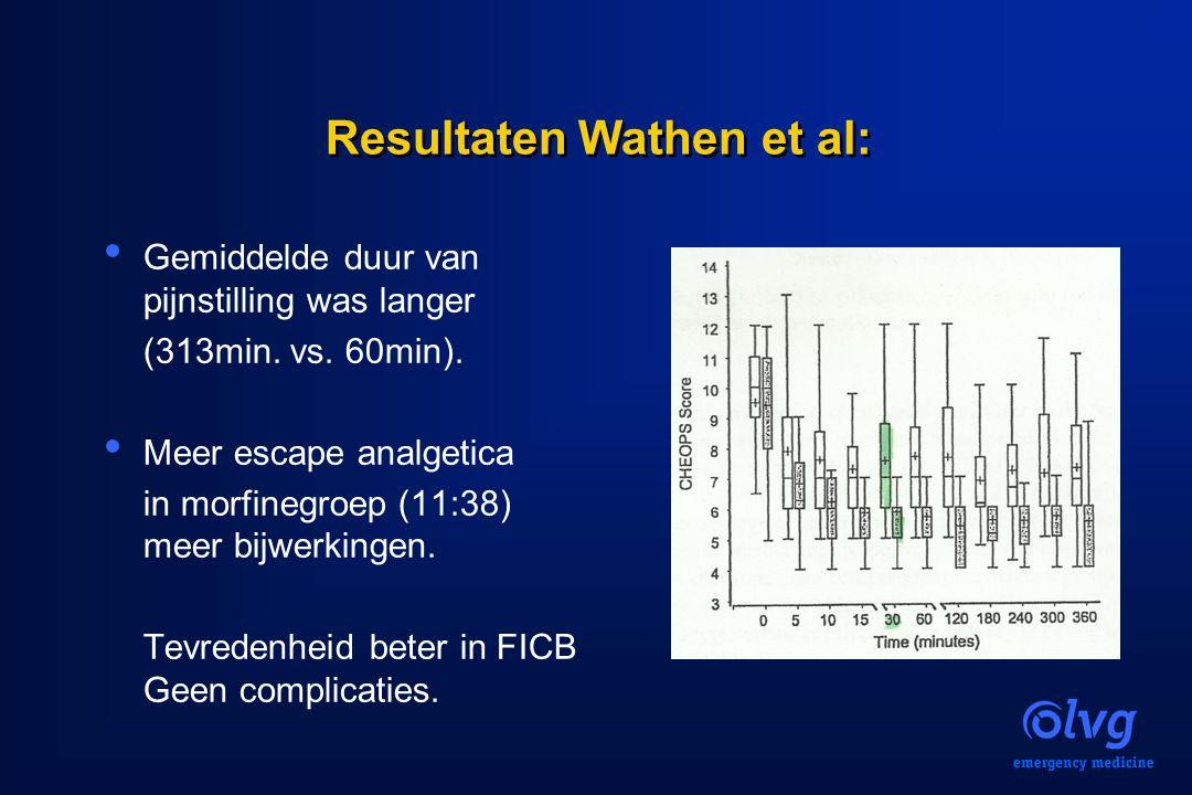 Resultaten Wathen et al: Gemiddelde duur van pijnstilling was langer (313min. vs. 60min). Meer escape analgetica in morfinegroep (11:38) meer bijwerki