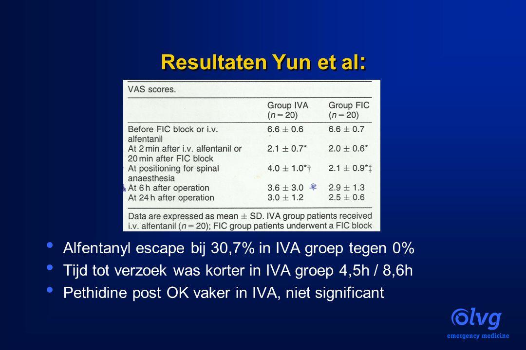 Resultaten Yun et al : Alfentanyl escape bij 30,7% in IVA groep tegen 0% Tijd tot verzoek was korter in IVA groep 4,5h / 8,6h Pethidine post OK vaker
