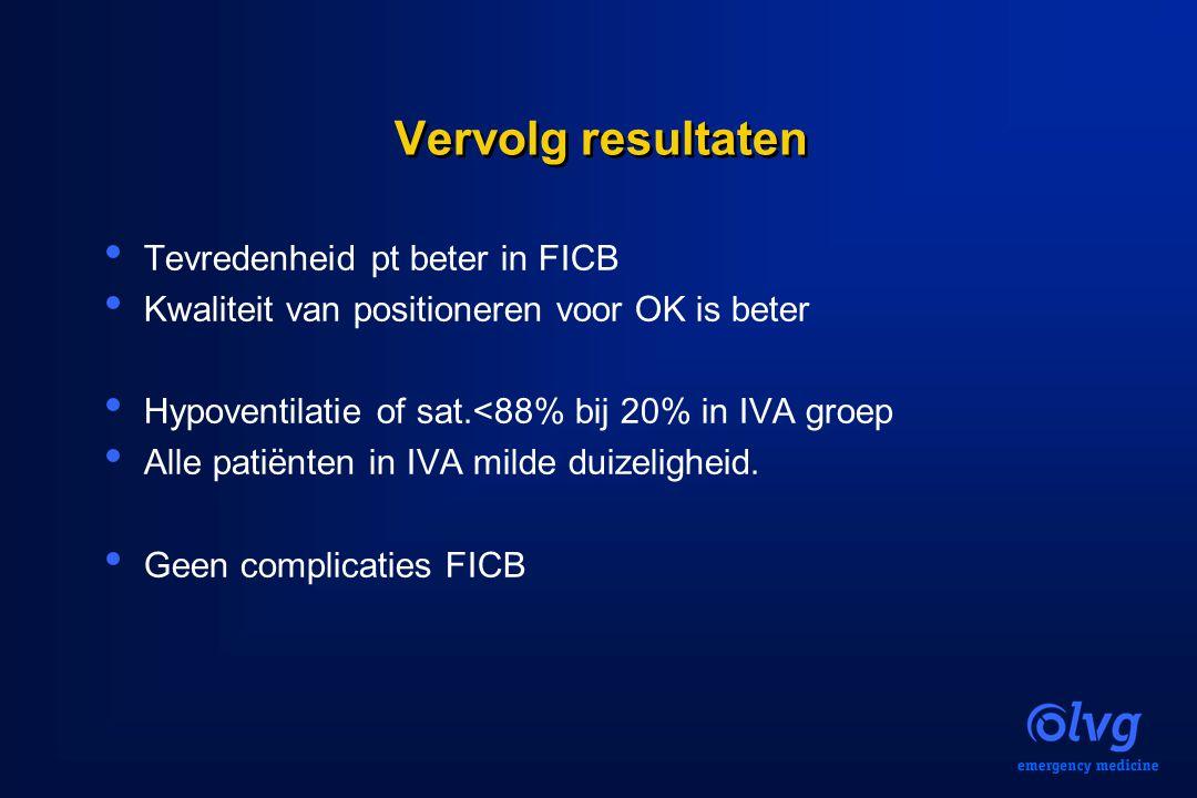 Vervolg resultaten Tevredenheid pt beter in FICB Kwaliteit van positioneren voor OK is beter Hypoventilatie of sat.<88% bij 20% in IVA groep Alle pati