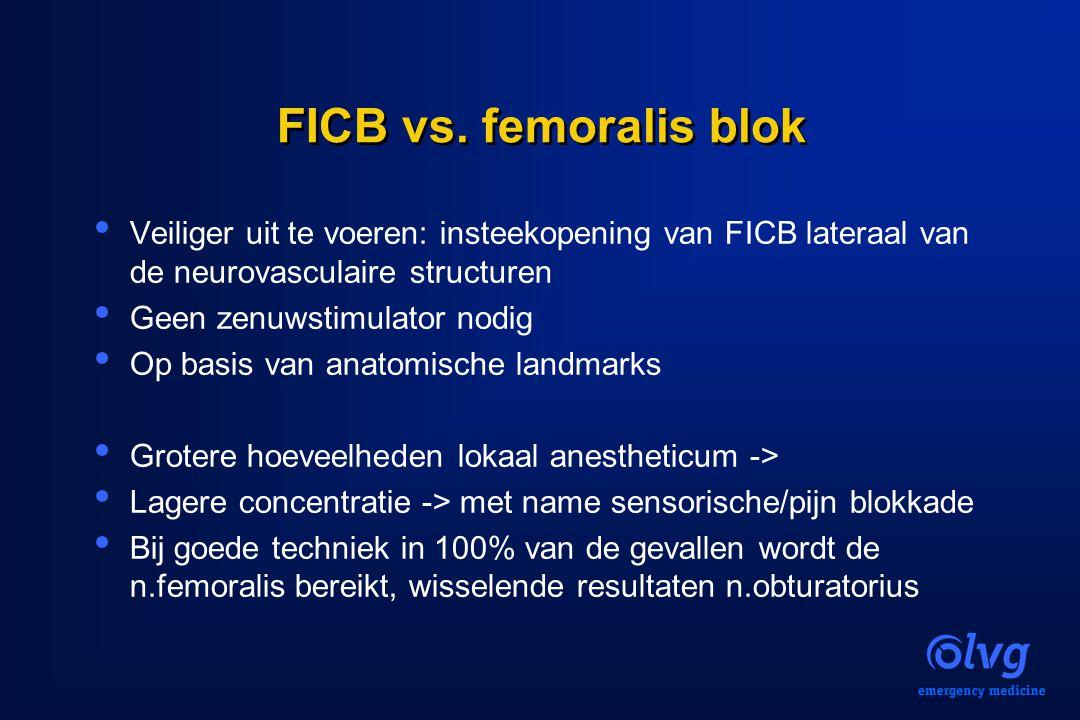 FICB vs. femoralis blok Veiliger uit te voeren: insteekopening van FICB lateraal van de neurovasculaire structuren Geen zenuwstimulator nodig Op basis