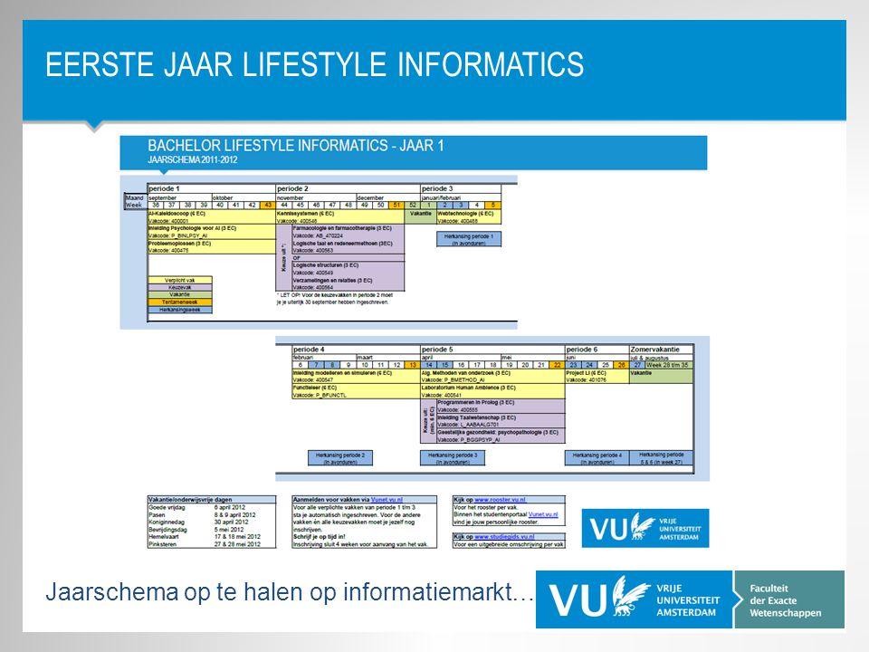 EERSTE JAAR LIFESTYLE INFORMATICS Jaarschema op te halen op informatiemarkt…