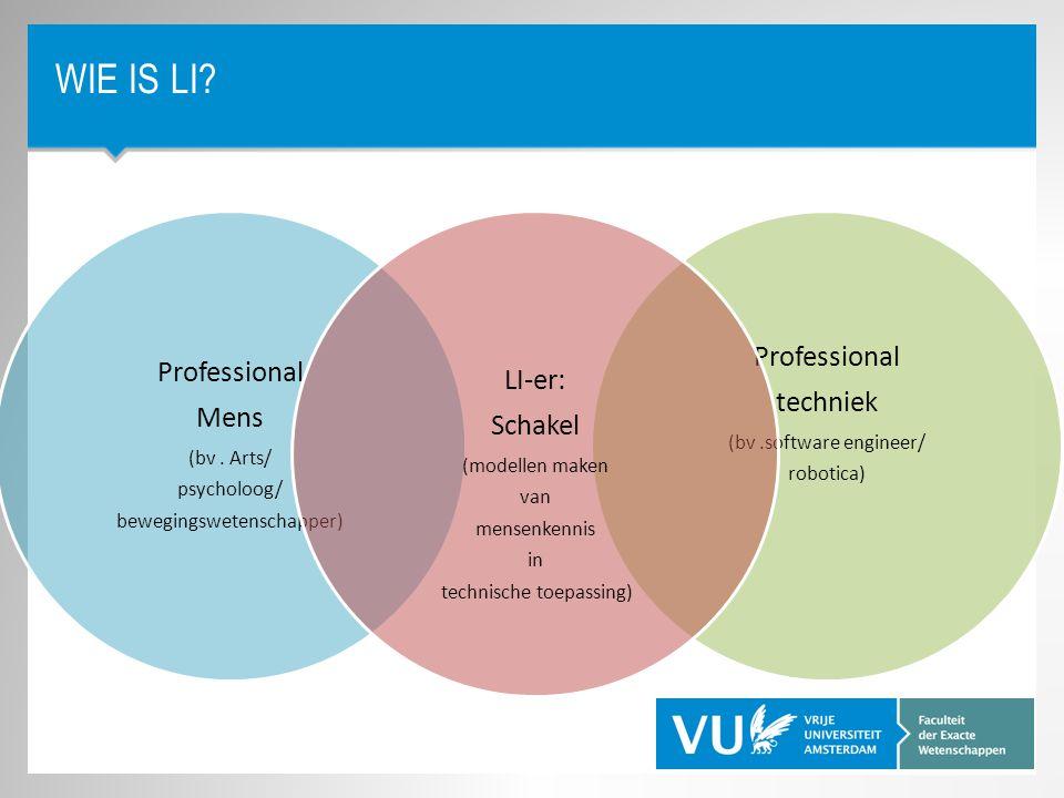WIE IS LI.Professional techniek (bv.software engineer/ robotica) Professional Mens (bv.