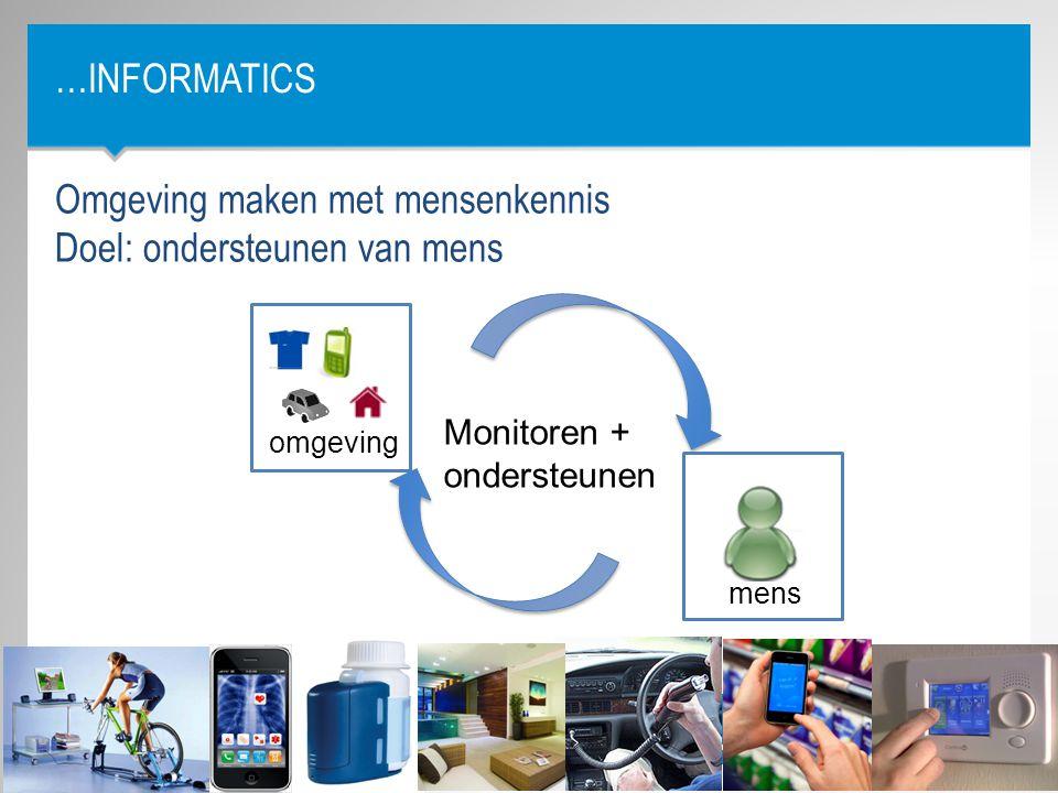 …INFORMATICS Omgeving maken met mensenkennis Doel: ondersteunen van mens Monitoren + ondersteunen mens omgeving