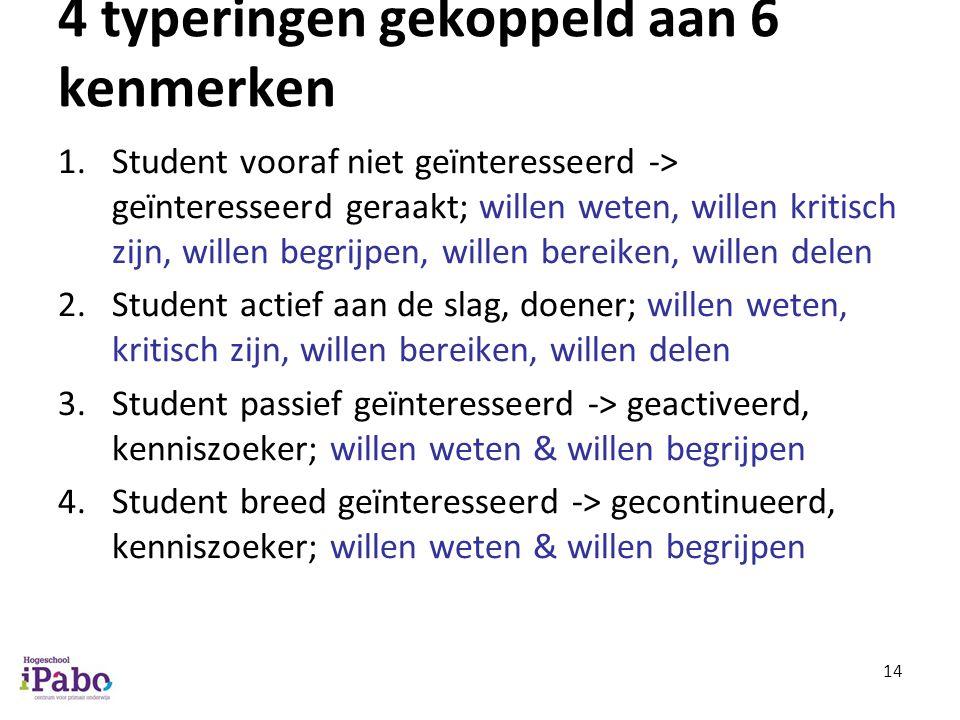 4 typeringen gekoppeld aan 6 kenmerken 1.Student vooraf niet geïnteresseerd -> geïnteresseerd geraakt; willen weten, willen kritisch zijn, willen begr