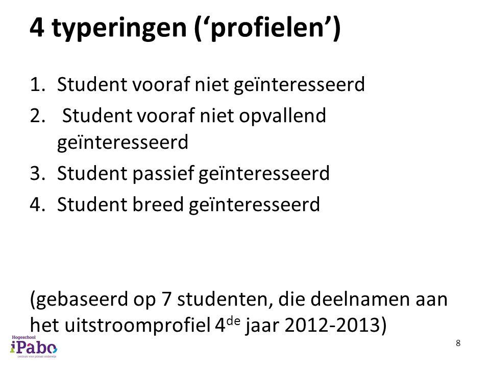4 typeringen ('profielen') 1.Student vooraf niet geïnteresseerd 2. Student vooraf niet opvallend geïnteresseerd 3.Student passief geïnteresseerd 4.Stu