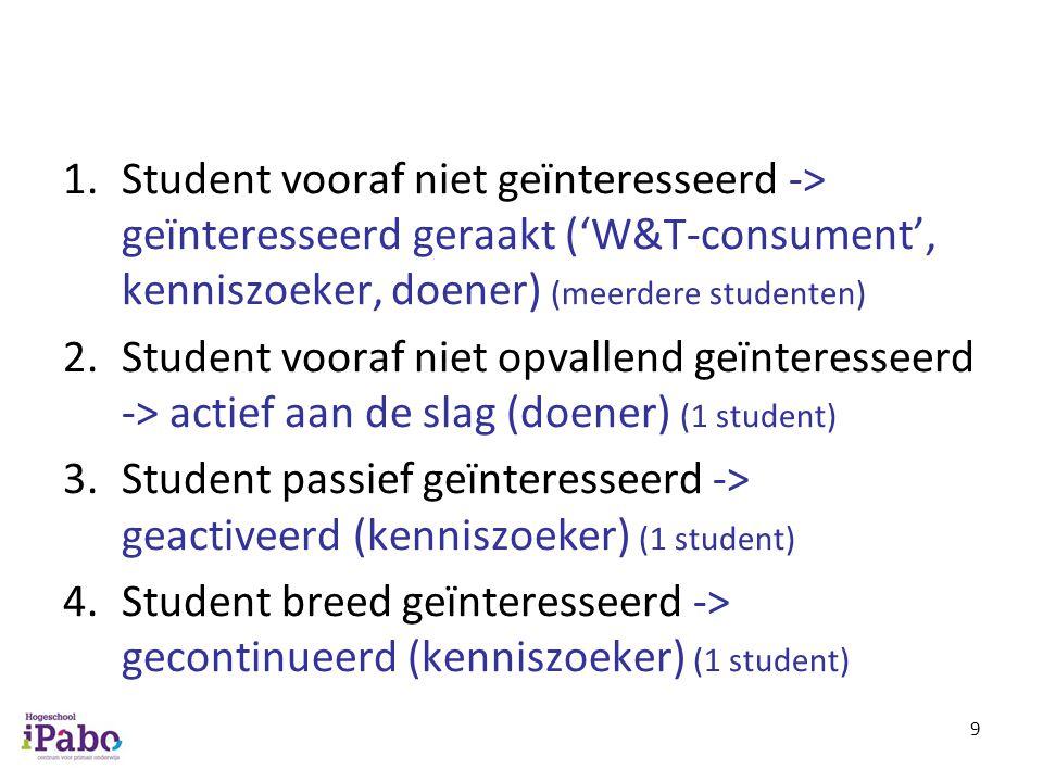 1.Student vooraf niet geïnteresseerd -> geïnteresseerd geraakt ('W&T-consument', kenniszoeker, doener) (meerdere studenten) 2.Student vooraf niet opvallend geïnteresseerd -> actief aan de slag (doener) (1 student) 3.Student passief geïnteresseerd -> geactiveerd (kenniszoeker) (1 student) 4.Student breed geïnteresseerd -> gecontinueerd (kenniszoeker) (1 student) 9