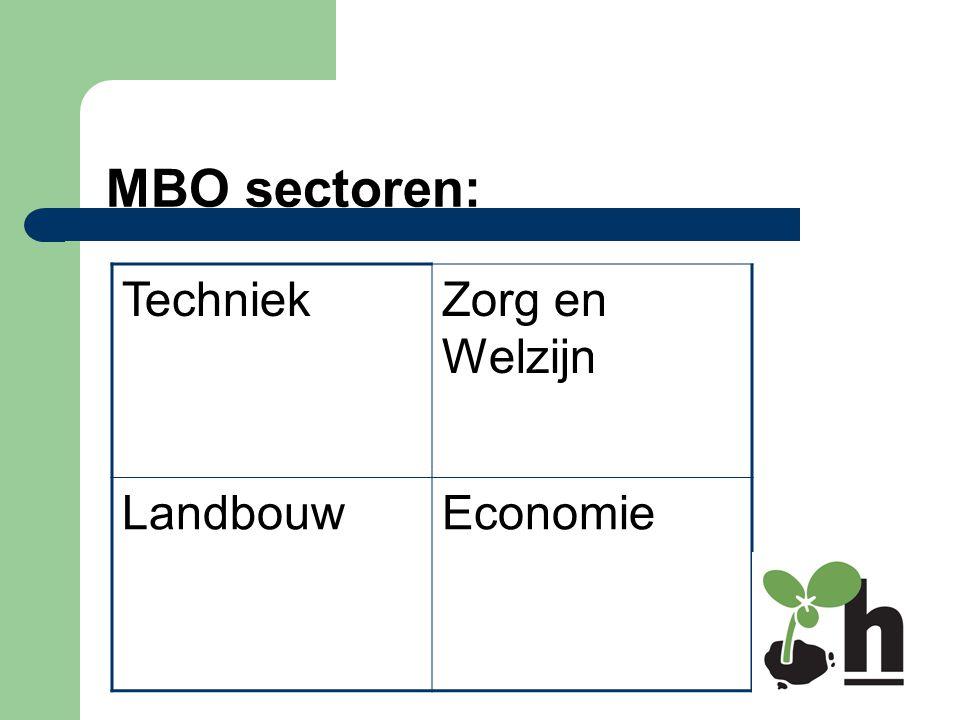 MBO sectoren: TechniekZorg en Welzijn LandbouwEconomie